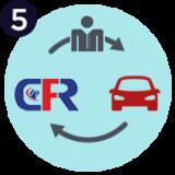 5 CFR Pick Up